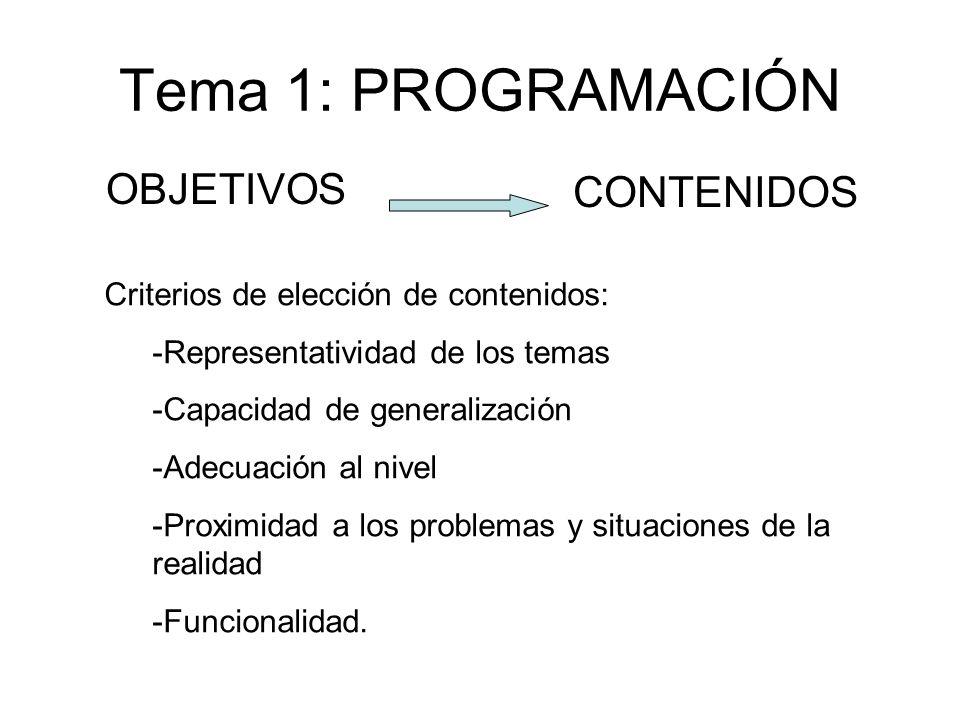 Tema 1: PROGRAMACIÓN OBJETIVOS CONTENIDOS Criterios de elección de contenidos: -Representatividad de los temas -Capacidad de generalización -Adecuació