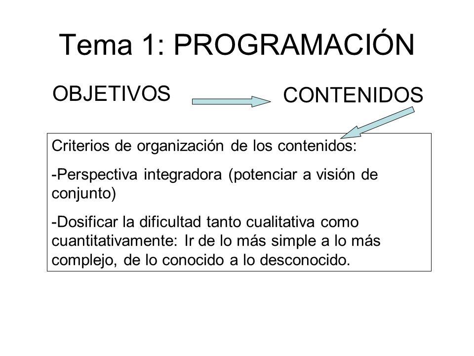Tema 1: PROGRAMACIÓN OBJETIVOS CONTENIDOS Criterios de organización de los contenidos: -Perspectiva integradora (potenciar a visión de conjunto) -Dosi