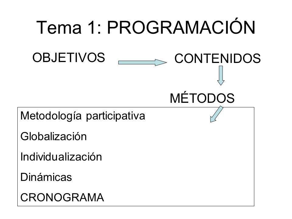 Tema 1: PROGRAMACIÓN OBJETIVOS CONTENIDOS MÉTODOS Metodología participativa Globalización Individualización Dinámicas CRONOGRAMA