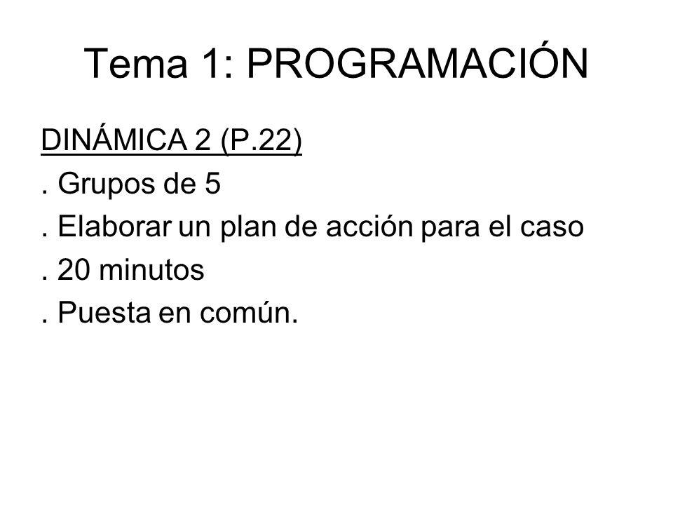 Tema 1: PROGRAMACIÓN DINÁMICA 2 (P.22). Grupos de 5. Elaborar un plan de acción para el caso. 20 minutos. Puesta en común.