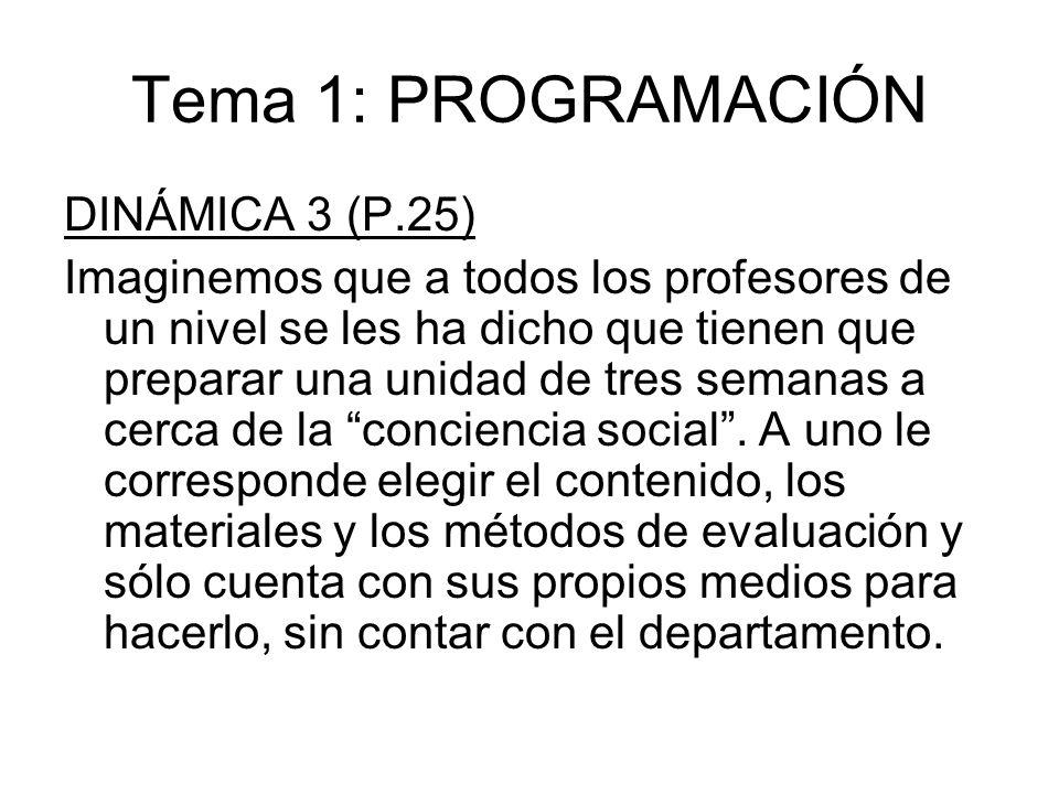 Tema 1: PROGRAMACIÓN DINÁMICA 3 (P.25) Imaginemos que a todos los profesores de un nivel se les ha dicho que tienen que preparar una unidad de tres se