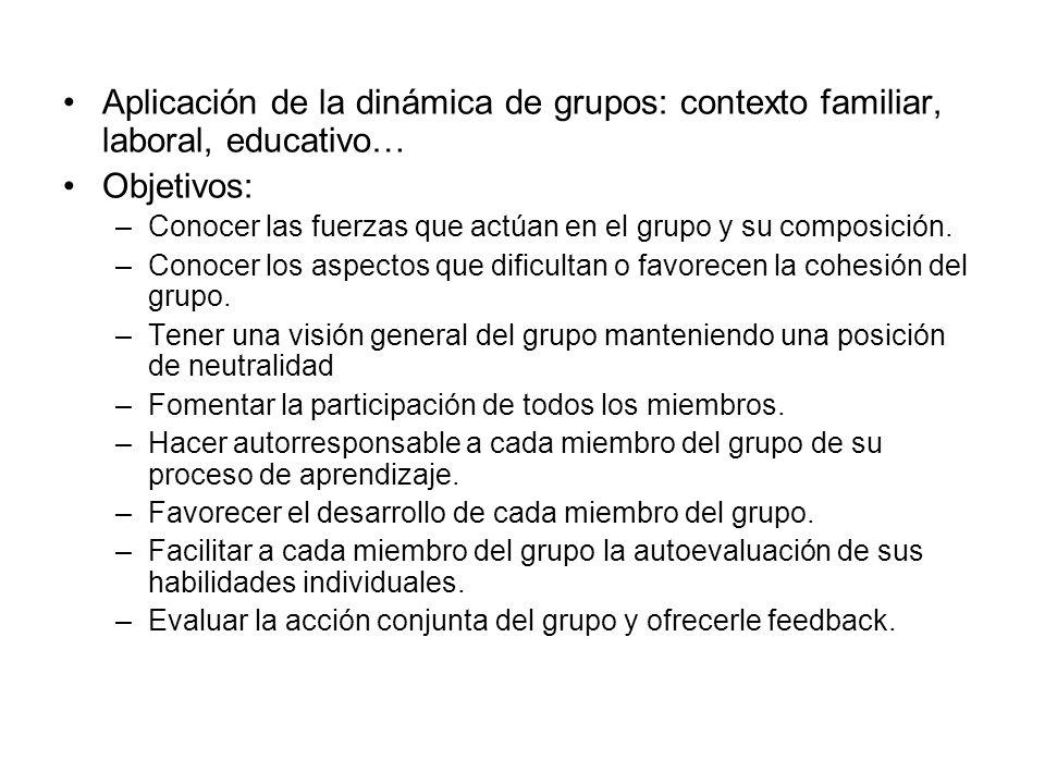 Aplicación de la dinámica de grupos: contexto familiar, laboral, educativo… Objetivos: –Conocer las fuerzas que actúan en el grupo y su composición. –
