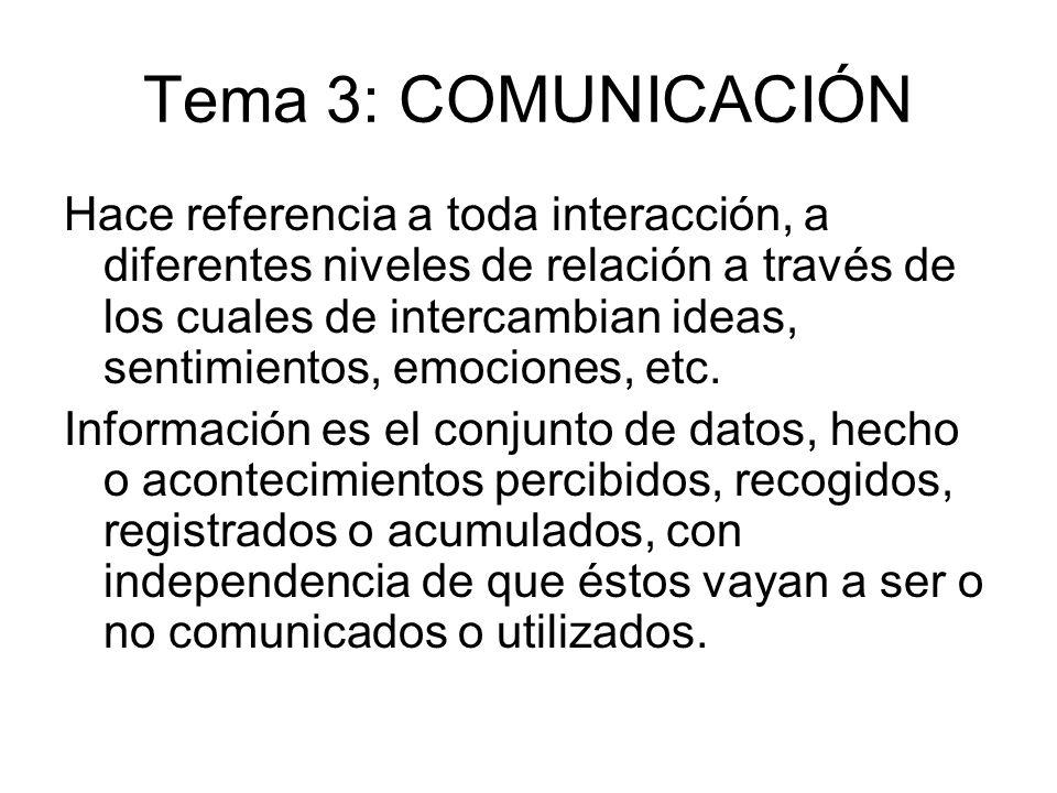 Tema 3: COMUNICACIÓN Hace referencia a toda interacción, a diferentes niveles de relación a través de los cuales de intercambian ideas, sentimientos,