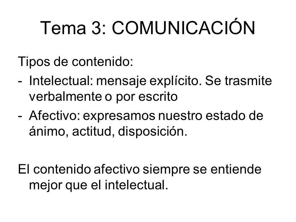 Tema 3: COMUNICACIÓN Tipos de contenido: -Intelectual: mensaje explícito. Se trasmite verbalmente o por escrito -Afectivo: expresamos nuestro estado d