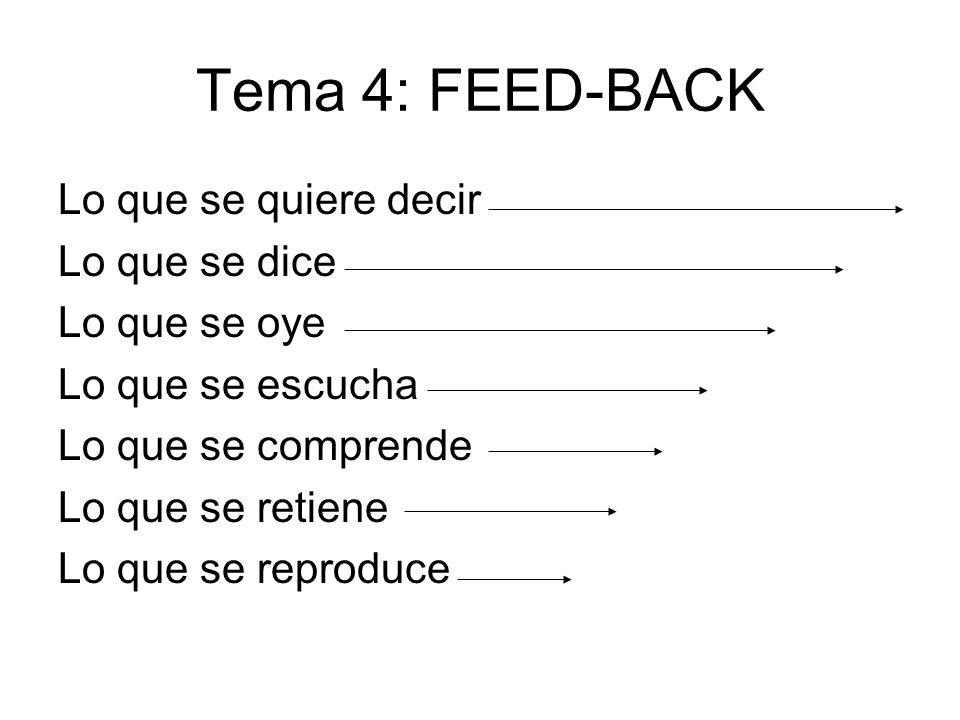 Tema 4: FEED-BACK Lo que se quiere decir Lo que se dice Lo que se oye Lo que se escucha Lo que se comprende Lo que se retiene Lo que se reproduce