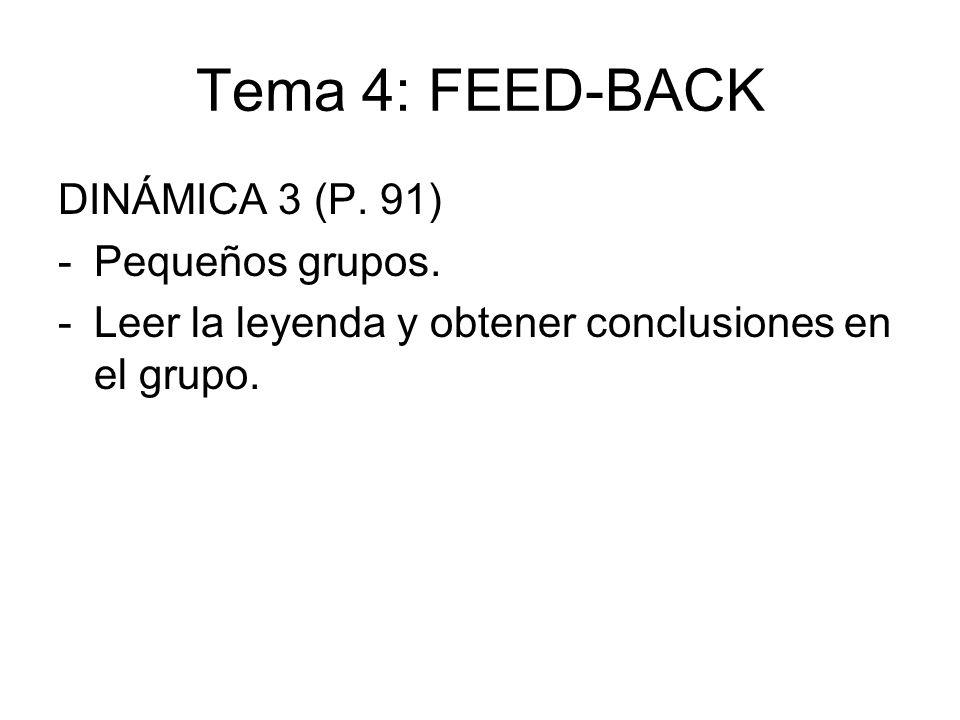 Tema 4: FEED-BACK DINÁMICA 3 (P. 91) -Pequeños grupos. -Leer la leyenda y obtener conclusiones en el grupo.