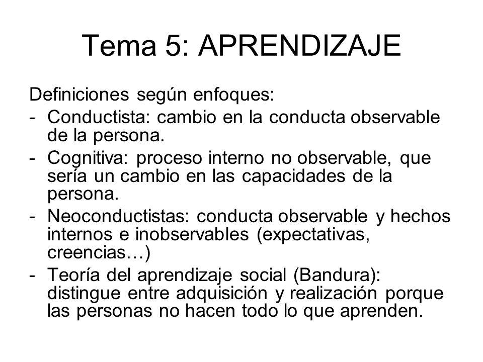 Tema 5: APRENDIZAJE Definiciones según enfoques: -Conductista: cambio en la conducta observable de la persona. -Cognitiva: proceso interno no observab