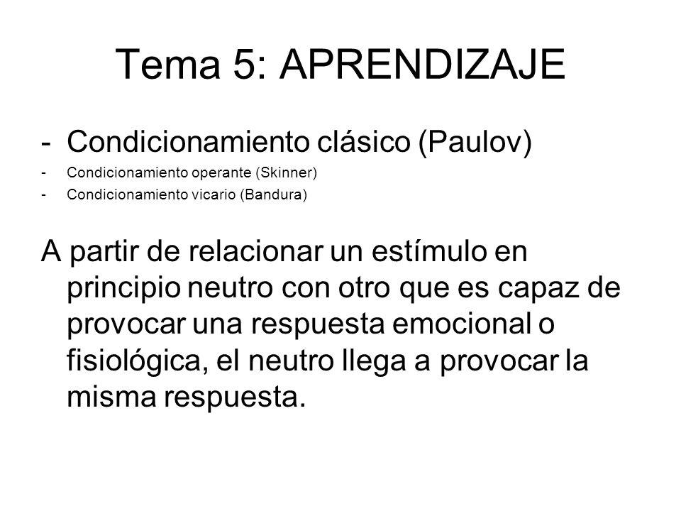 Tema 5: APRENDIZAJE -Condicionamiento clásico (Paulov) -Condicionamiento operante (Skinner) -Condicionamiento vicario (Bandura) A partir de relacionar
