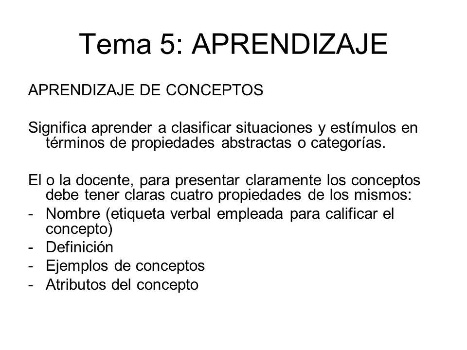 Tema 5: APRENDIZAJE APRENDIZAJE DE CONCEPTOS Significa aprender a clasificar situaciones y estímulos en términos de propiedades abstractas o categoría