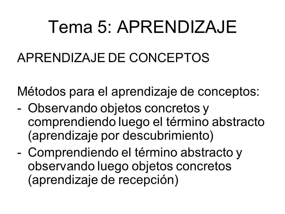 Tema 5: APRENDIZAJE APRENDIZAJE DE CONCEPTOS Métodos para el aprendizaje de conceptos: -Observando objetos concretos y comprendiendo luego el término