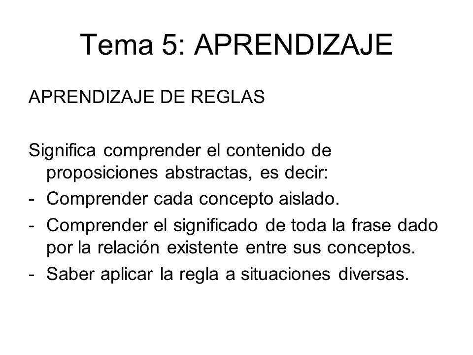 Tema 5: APRENDIZAJE APRENDIZAJE DE REGLAS Significa comprender el contenido de proposiciones abstractas, es decir: -Comprender cada concepto aislado.