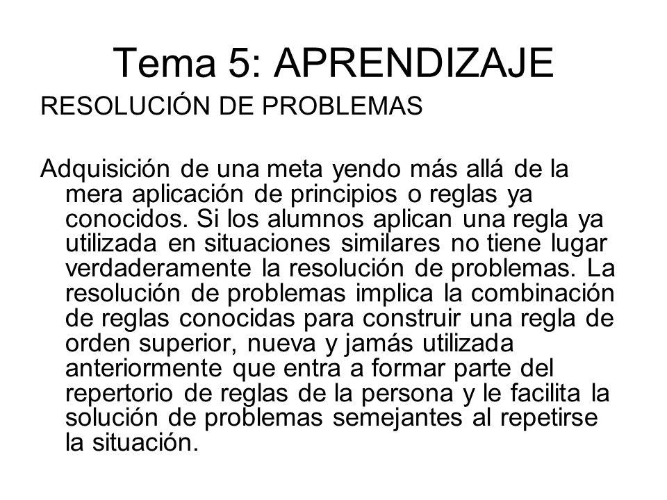 Tema 5: APRENDIZAJE RESOLUCIÓN DE PROBLEMAS Adquisición de una meta yendo más allá de la mera aplicación de principios o reglas ya conocidos. Si los a