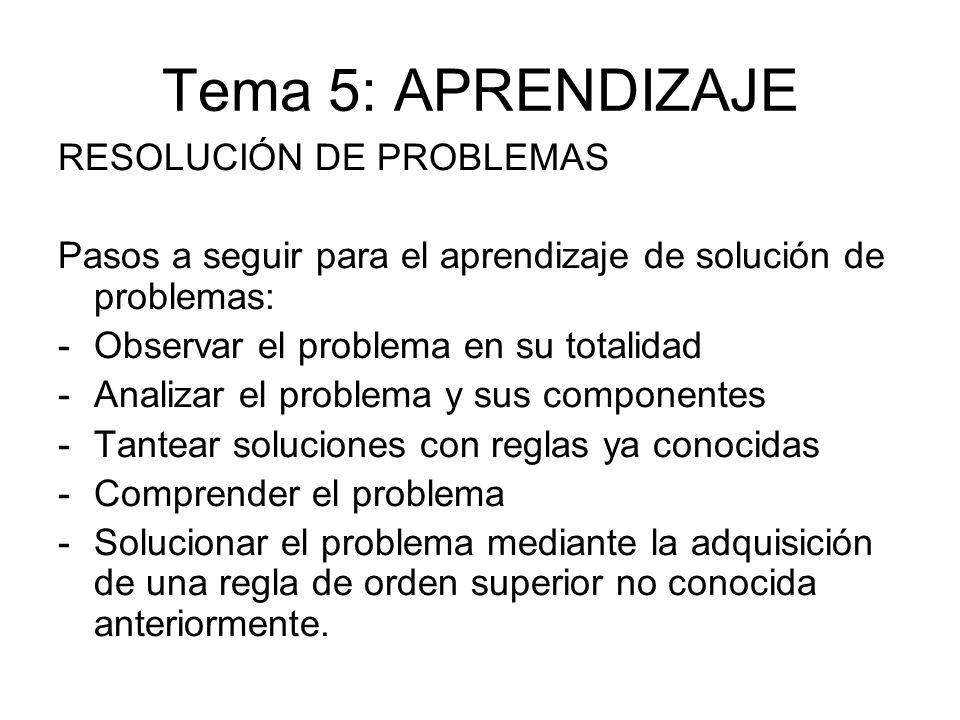 Tema 5: APRENDIZAJE RESOLUCIÓN DE PROBLEMAS Pasos a seguir para el aprendizaje de solución de problemas: -Observar el problema en su totalidad -Analiz