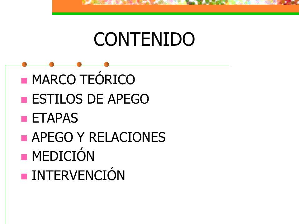 CONTENIDO MARCO TEÓRICO ESTILOS DE APEGO ETAPAS APEGO Y RELACIONES MEDICIÓN INTERVENCIÓN