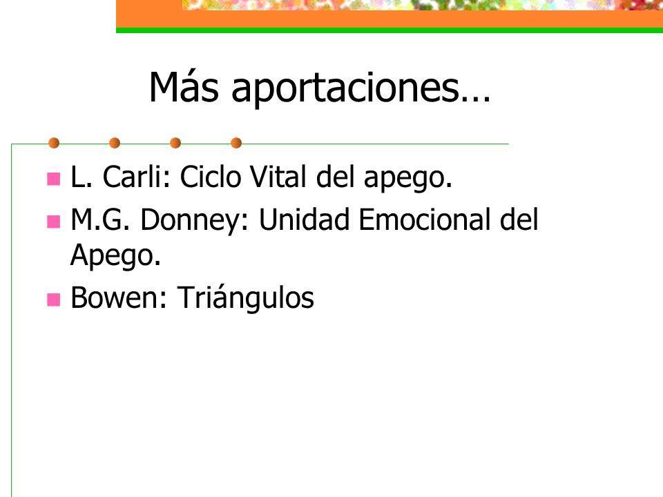 Más aportaciones… L.Carli: Ciclo Vital del apego.