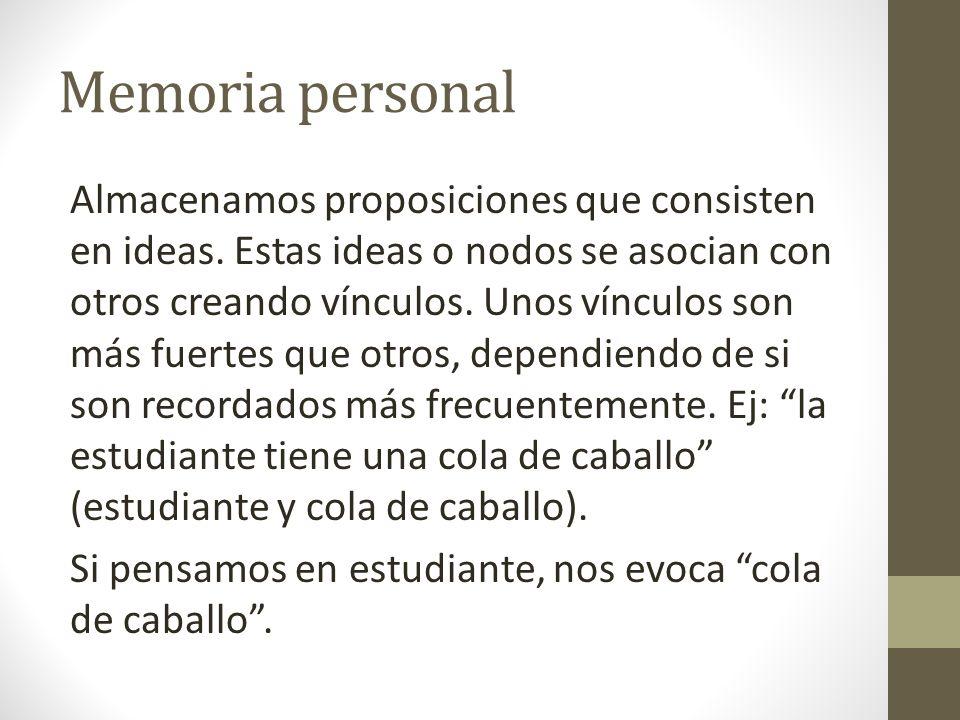 Memoria personal Almacenamos proposiciones que consisten en ideas. Estas ideas o nodos se asocian con otros creando vínculos. Unos vínculos son más fu