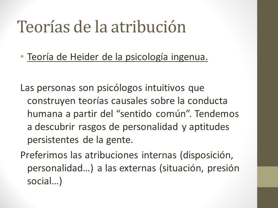 Teorías de la atribución Teoría de Heider de la psicología ingenua. Las personas son psicólogos intuitivos que construyen teorías causales sobre la co