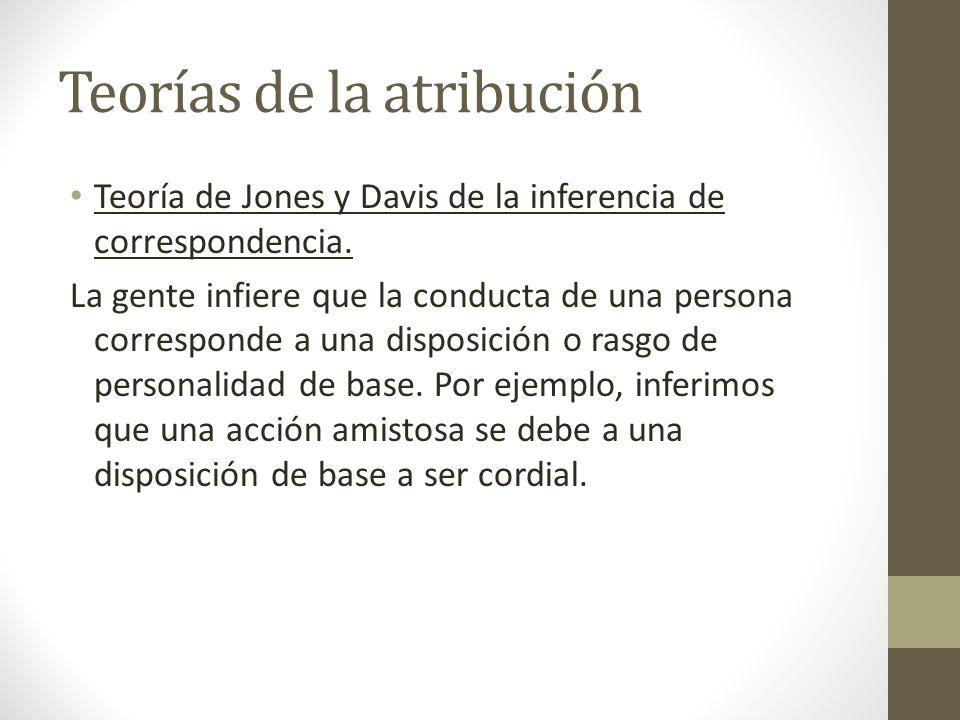 Teorías de la atribución Teoría de Jones y Davis de la inferencia de correspondencia. La gente infiere que la conducta de una persona corresponde a un