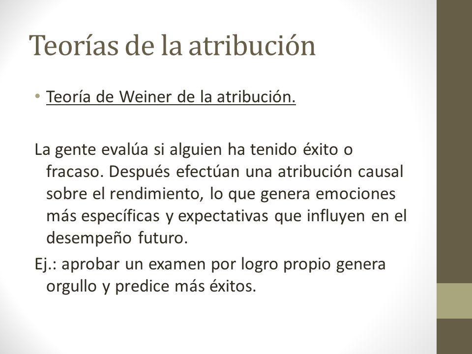 Teorías de la atribución Teoría de Weiner de la atribución. La gente evalúa si alguien ha tenido éxito o fracaso. Después efectúan una atribución caus