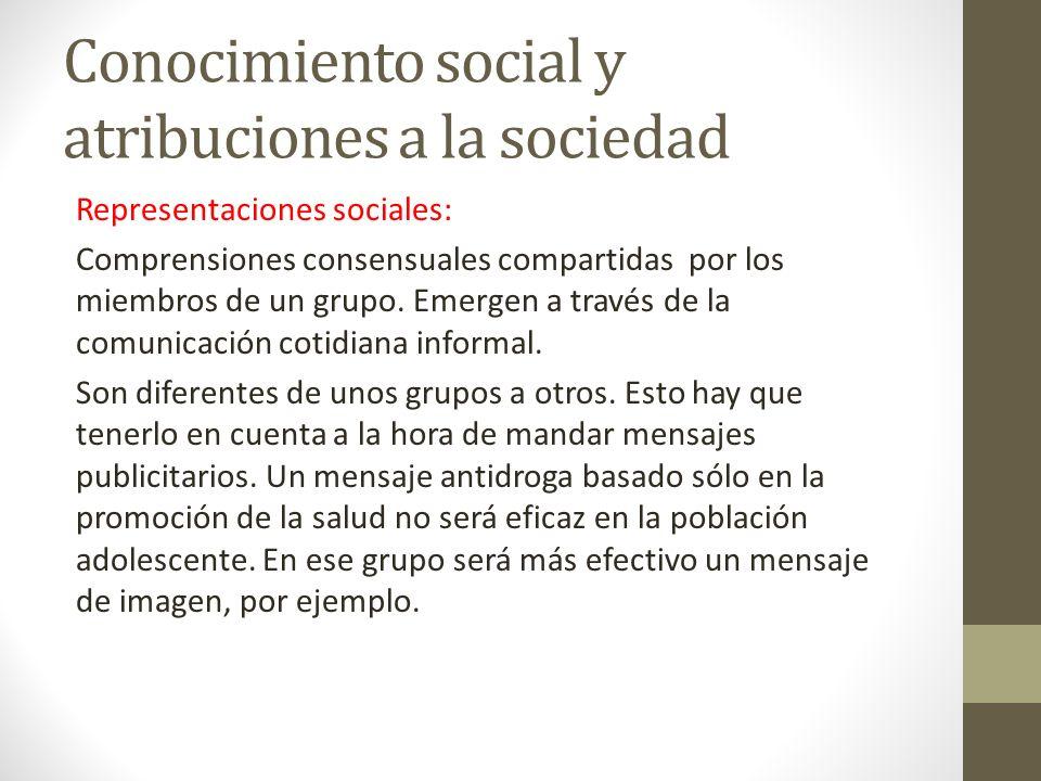 Conocimiento social y atribuciones a la sociedad Representaciones sociales: Comprensiones consensuales compartidas por los miembros de un grupo. Emerg