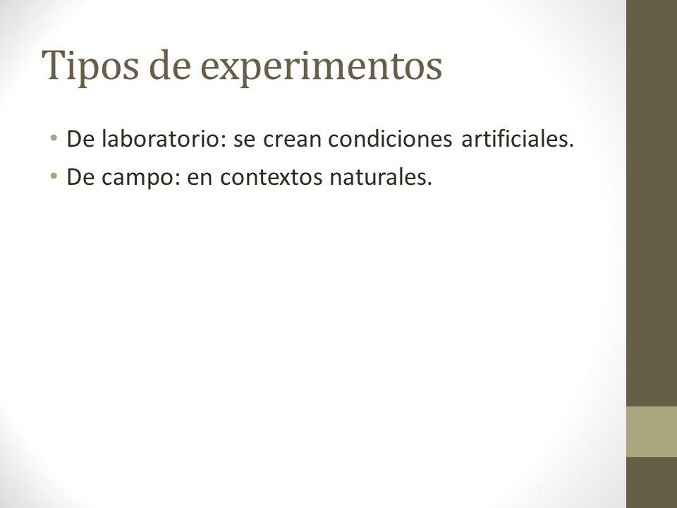 Tipos de experimentos De laboratorio: se crean condiciones artificiales. De campo: en contextos naturales.
