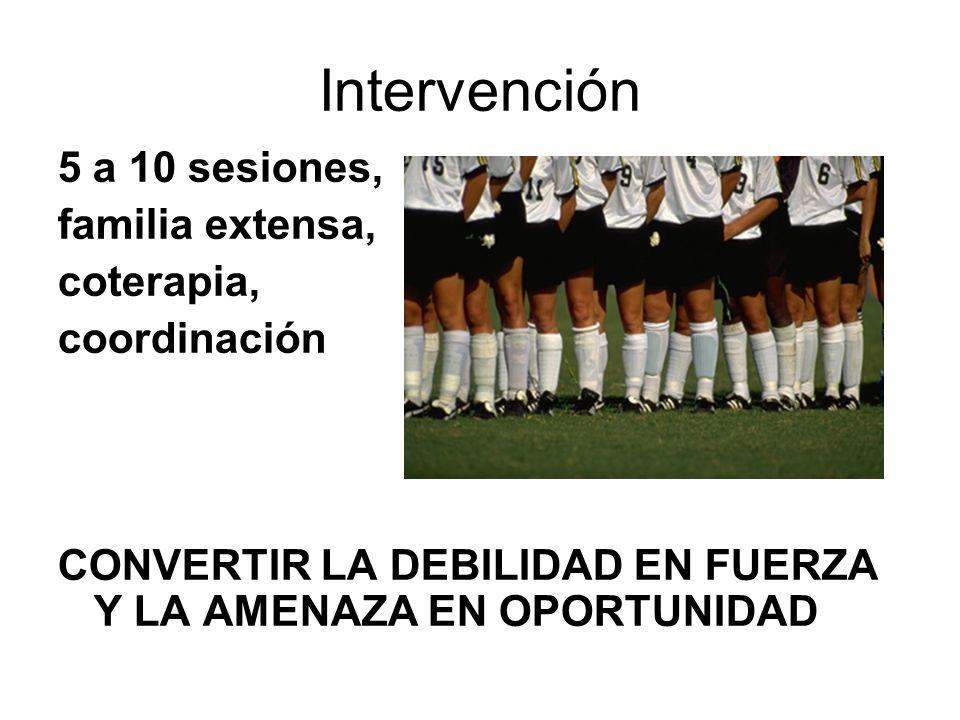 Intervención 5 a 10 sesiones, familia extensa, coterapia, coordinación CONVERTIR LA DEBILIDAD EN FUERZA Y LA AMENAZA EN OPORTUNIDAD