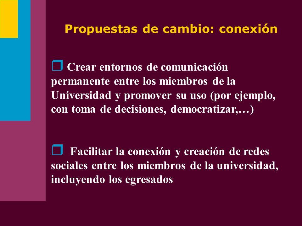 Propuestas de cambio: conexión Crear entornos de comunicación permanente entre los miembros de la Universidad y promover su uso (por ejemplo, con toma