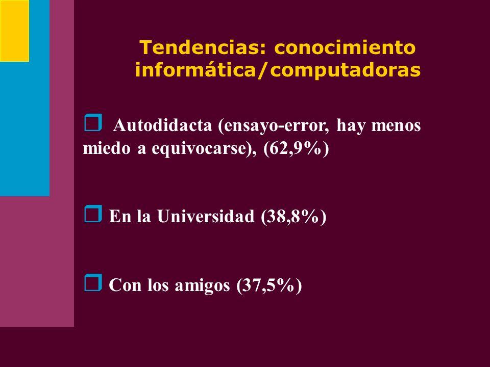 Tendencias: conocimiento informática/computadoras Autodidacta (ensayo-error, hay menos miedo a equivocarse), (62,9%) En la Universidad (38,8%) Con los