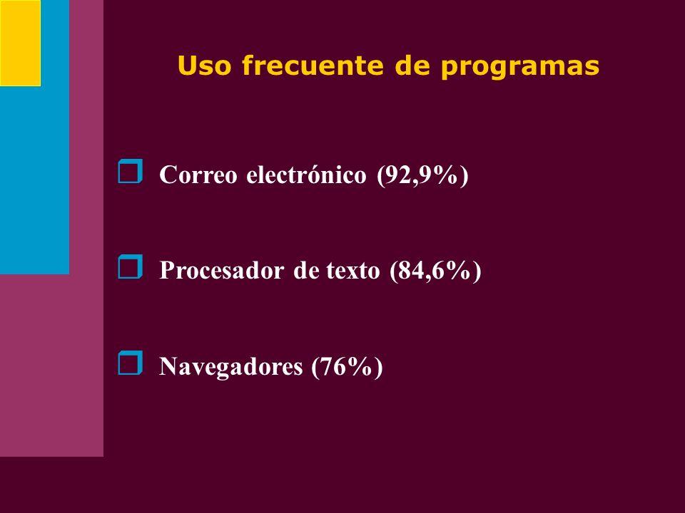 Uso frecuente de programas Correo electrónico (92,9%) Procesador de texto (84,6%) Navegadores (76%)