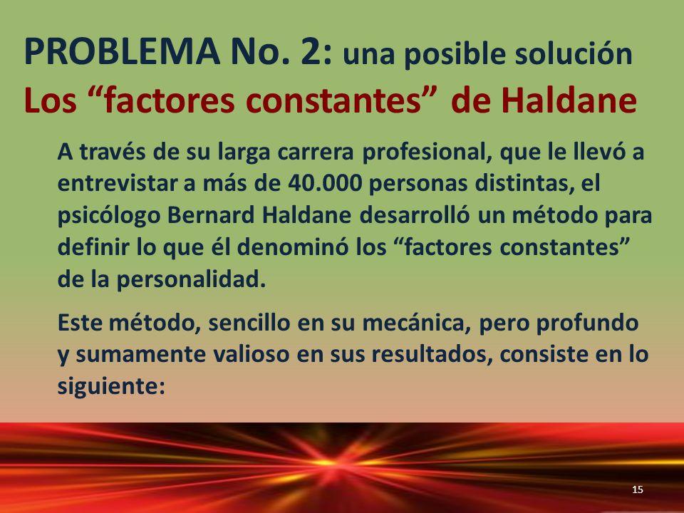 PROBLEMA No. 2: una posible solución Los factores constantes de Haldane A través de su larga carrera profesional, que le llevó a entrevistar a más de