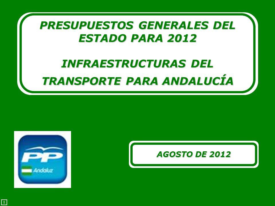 1 BALANCE DE LA INICIATIVA PARLAMENTARIA PRESUPUESTOS GENERALES DEL ESTADO PARA 2012 INFRAESTRUCTURAS DEL TRANSPORTE PARA ANDALUCÍA AGOSTO DE 2012