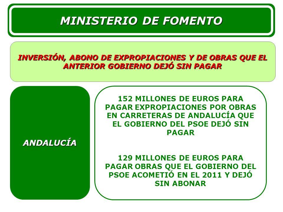 5 5 152 MILLONES DE EUROS PARA PAGAR EXPROPIACIONES POR OBRAS EN CARRETERAS DE ANDALUCÍA QUE EL GOBIERNO DEL PSOE DEJÓ SIN PAGAR 129 MILLONES DE EUROS PARA PAGAR OBRAS QUE EL GOBIERNO DEL PSOE ACOMETIÓ EN EL 2011 Y DEJÓ SIN ABONAR ANDALUCÍA INVERSIÓN, ABONO DE EXPROPIACIONES Y DE OBRAS QUE EL ANTERIOR GOBIERNO DEJÓ SIN PAGAR MINISTERIO DE FOMENTO