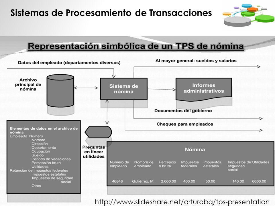 Sistemas de Procesamiento de Transacciones http://www.slideshare.net/arturobq/tps-presentation