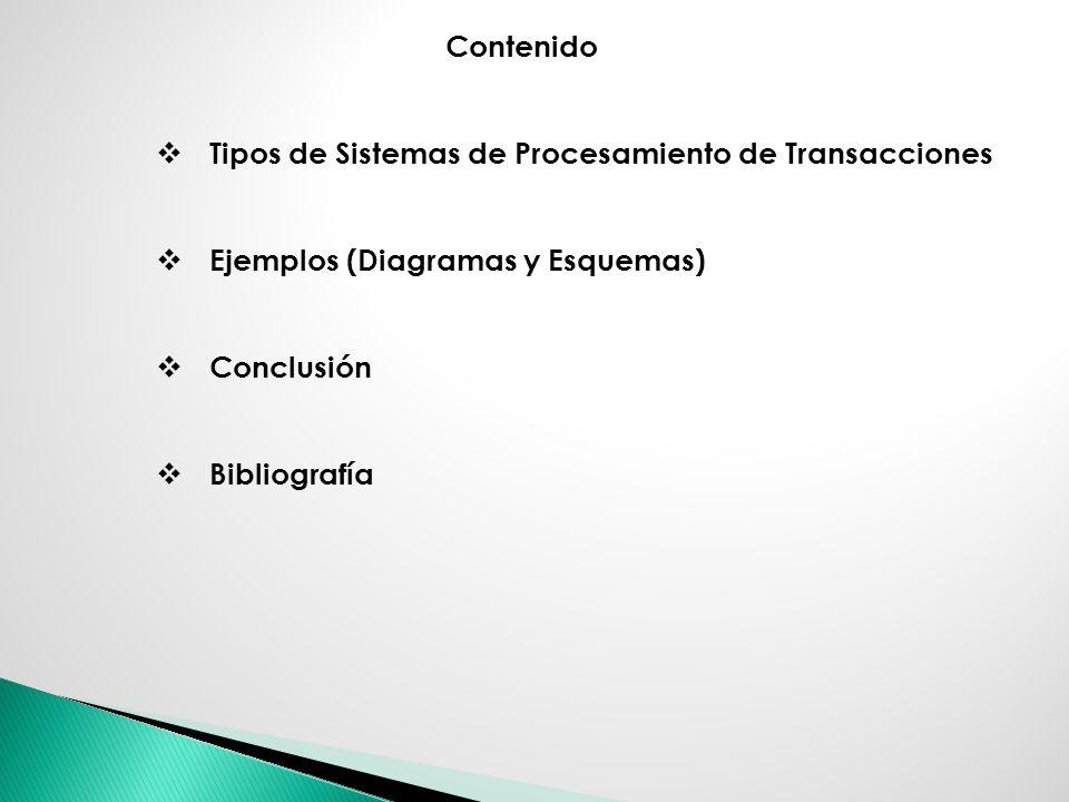 Contenido Tipos de Sistemas de Procesamiento de Transacciones Ejemplos (Diagramas y Esquemas) Conclusión Bibliografía