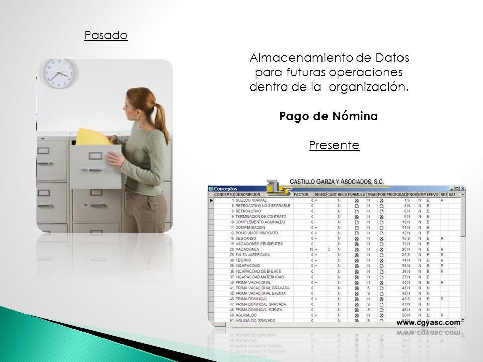 Almacenamiento de Datos para futuras operaciones dentro de la organización. Pago de Nómina Pasado Presente