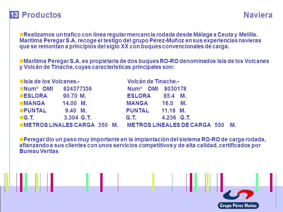 13 ProductosNaviera Realizamos un trafico con línea regular mercancía rodada desde Málaga a Ceuta y Melilla. Marítima Peregar S.A. recoge el testigo d
