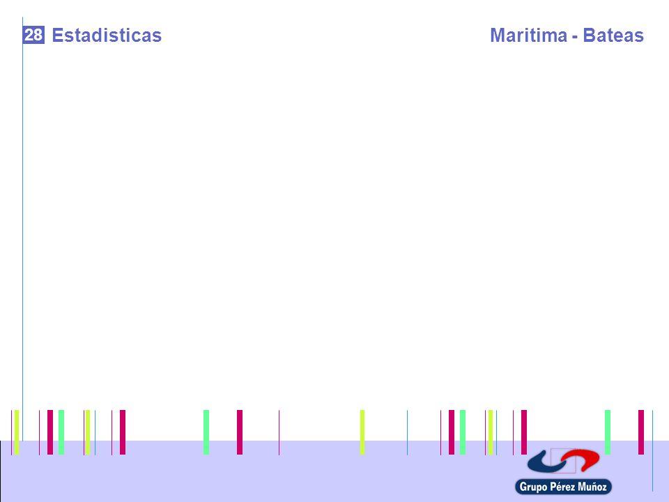 28 EstadisticasMaritima - Bateas