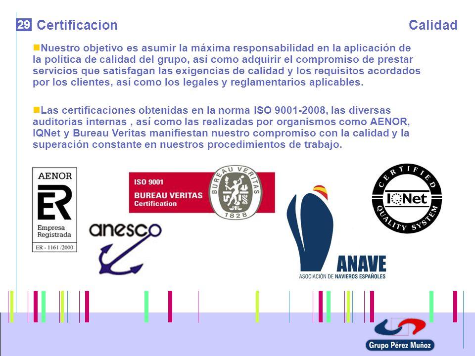 29 CertificacionCalidad Nuestro objetivo es asumir la máxima responsabilidad en la aplicación de la política de calidad del grupo, así como adquirir e