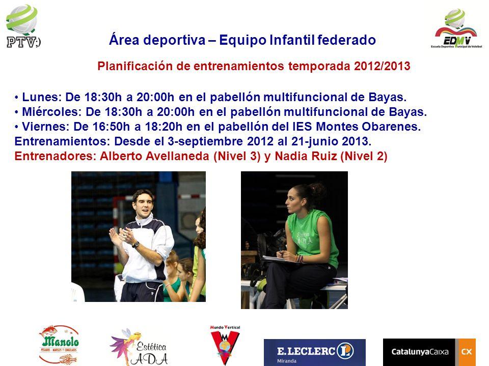 Planificación de entrenamientos temporada 2012/2013 Lunes: De 18:30h a 20:00h en el pabellón multifuncional de Bayas. Miércoles: De 18:30h a 20:00h en