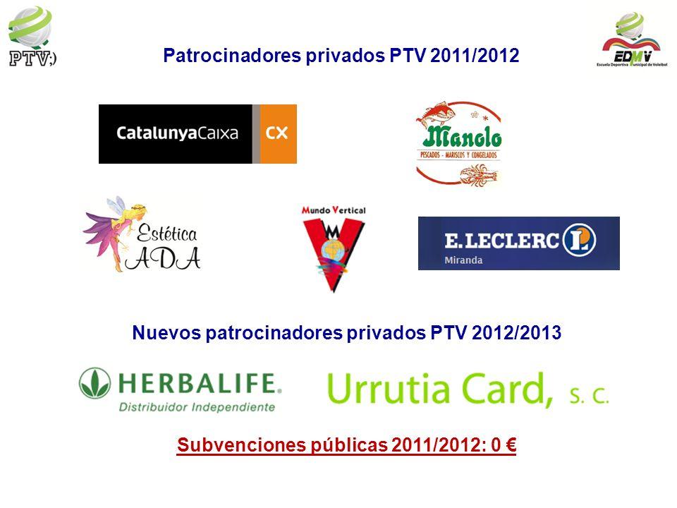 Patrocinadores privados PTV 2011/2012 Nuevos patrocinadores privados PTV 2012/2013 Subvenciones públicas 2011/2012: 0