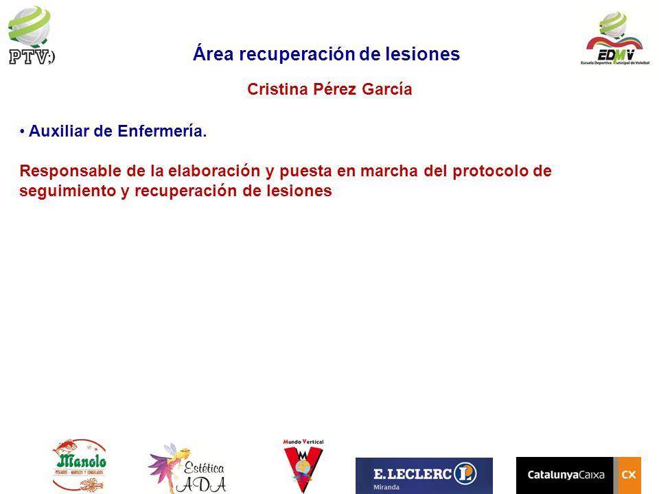 Área recuperación de lesiones Cristina Pérez García Auxiliar de Enfermería. Responsable de la elaboración y puesta en marcha del protocolo de seguimie