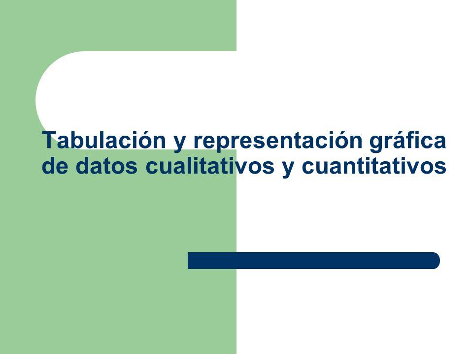 10152025 Unidad de medición Frecuencia Datos cuantitativos