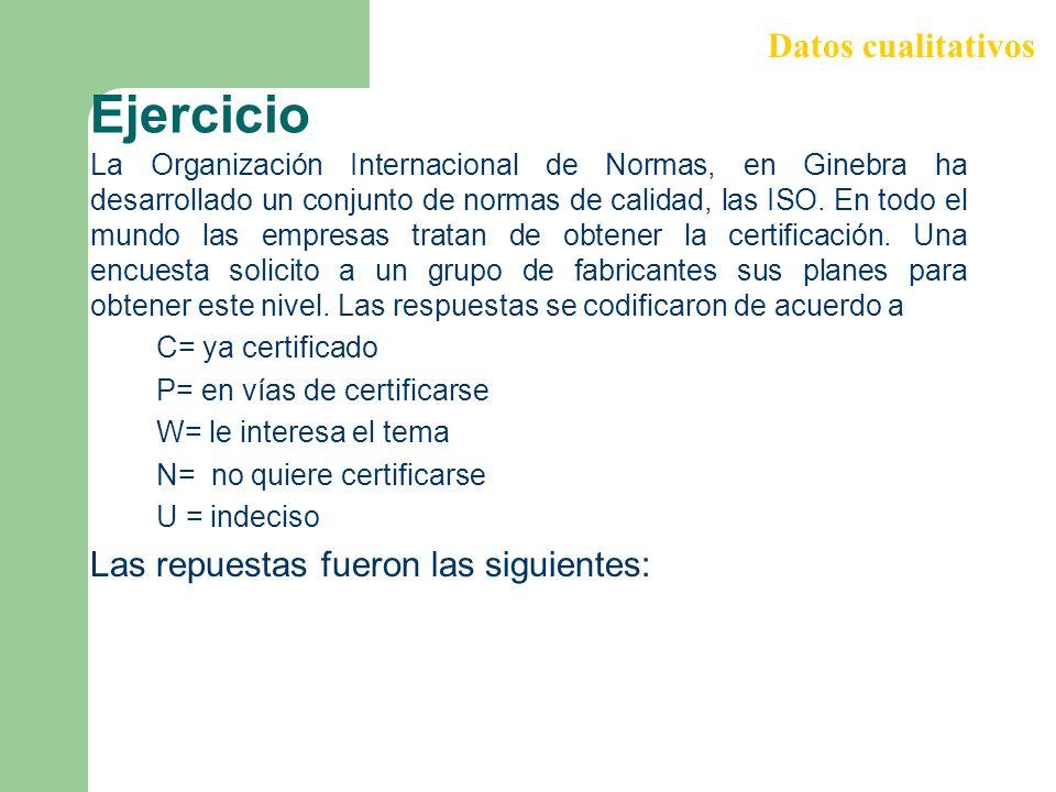 Ejercicio La Organización Internacional de Normas, en Ginebra ha desarrollado un conjunto de normas de calidad, las ISO. En todo el mundo las empresas