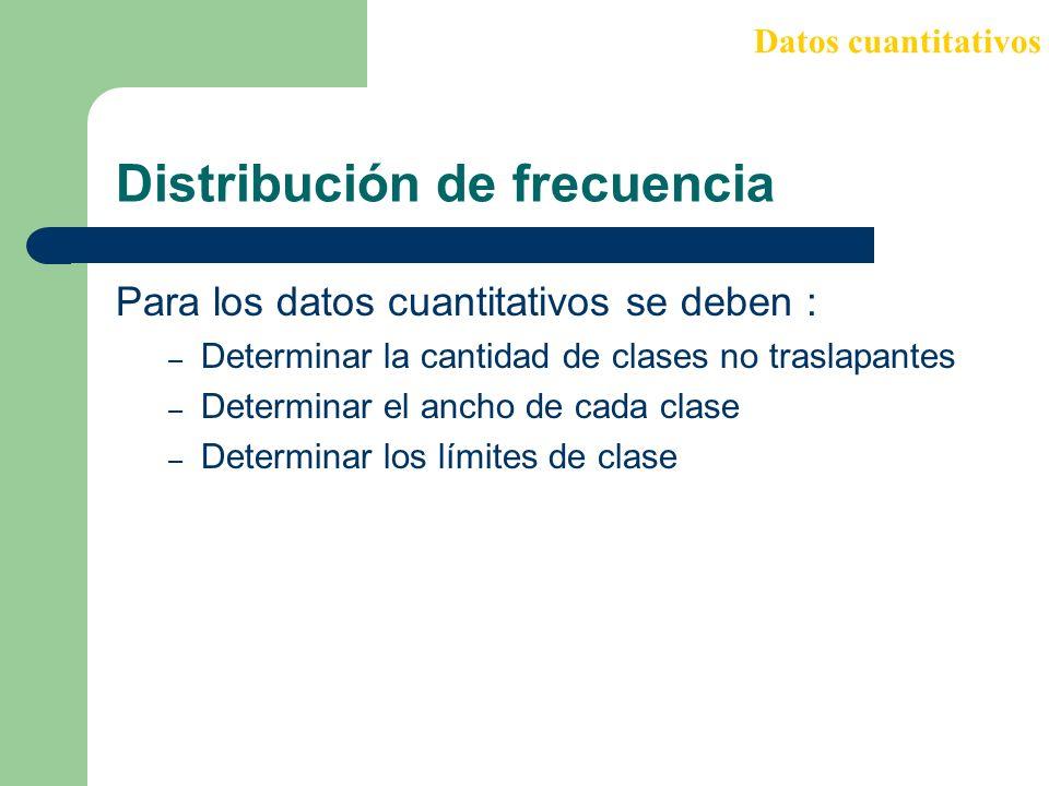 Distribución de frecuencia Para los datos cuantitativos se deben : – Determinar la cantidad de clases no traslapantes – Determinar el ancho de cada cl