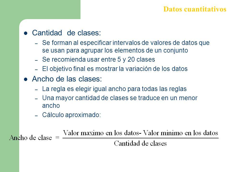 Cantidad de clases: – Se forman al especificar intervalos de valores de datos que se usan para agrupar los elementos de un conjunto – Se recomienda us