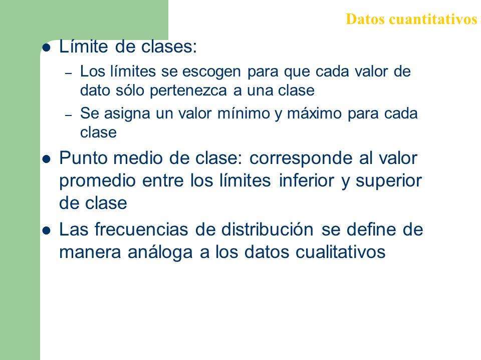 Límite de clases: – Los límites se escogen para que cada valor de dato sólo pertenezca a una clase – Se asigna un valor mínimo y máximo para cada clas