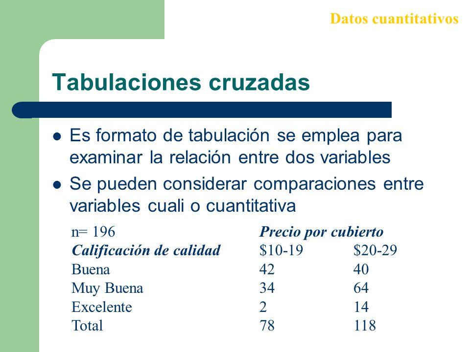 Tabulaciones cruzadas Es formato de tabulación se emplea para examinar la relación entre dos variables Se pueden considerar comparaciones entre variab