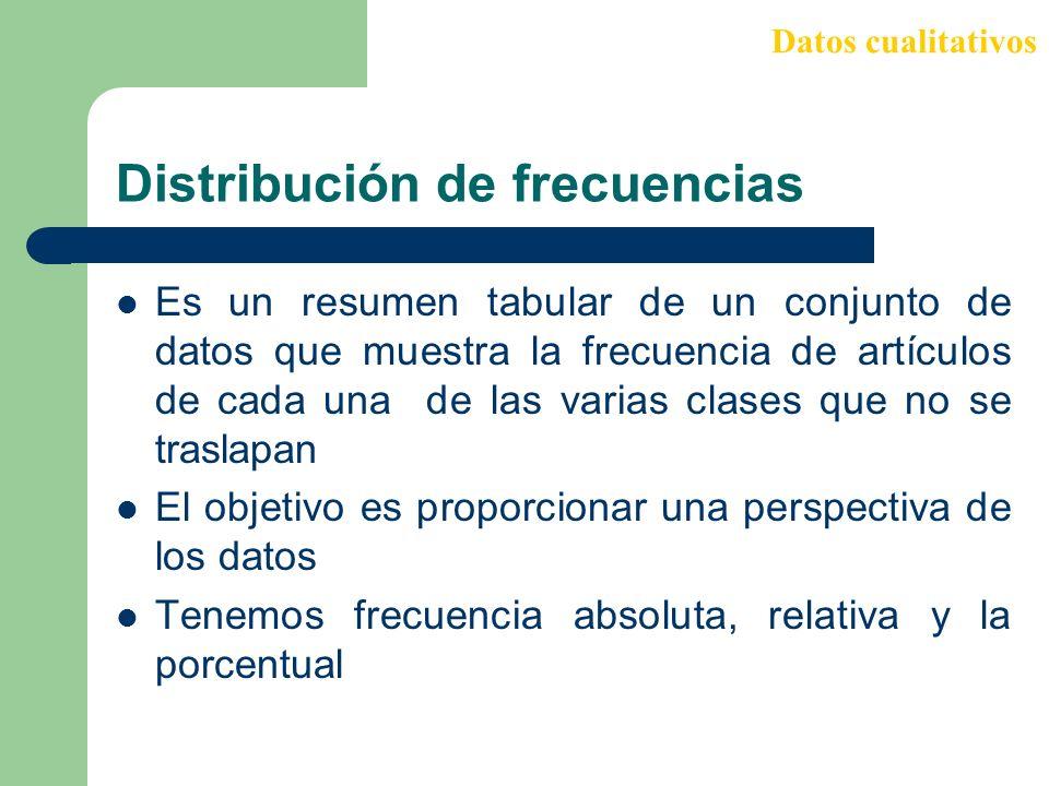 Distribución de frecuencia Para los datos cuantitativos se deben : – Determinar la cantidad de clases no traslapantes – Determinar el ancho de cada clase – Determinar los límites de clase Datos cuantitativos