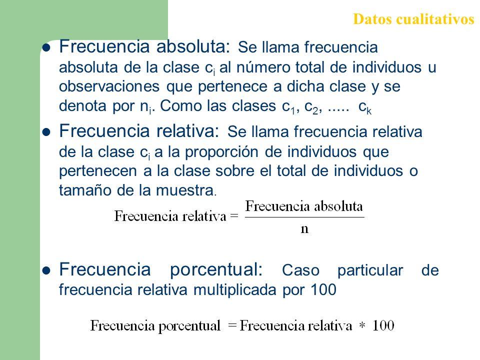 Cantidad de clases: – Se forman al especificar intervalos de valores de datos que se usan para agrupar los elementos de un conjunto – Se recomienda usar entre 5 y 20 clases – El objetivo final es mostrar la variación de los datos Ancho de las clases: – La regla es elegir igual ancho para todas las reglas – Una mayor cantidad de clases se traduce en un menor ancho – Cálculo aproximado: Datos cuantitativos