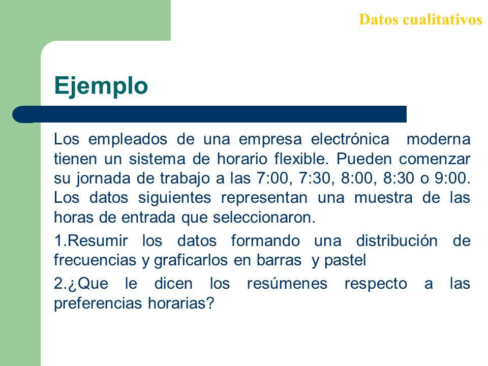 Ejemplo Los empleados de una empresa electrónica moderna tienen un sistema de horario flexible. Pueden comenzar su jornada de trabajo a las 7:00, 7:30